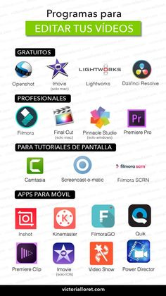 Social Marketing, Digital Marketing, Start Youtube Channel, Good Photo Editing Apps, Video X, Little Bit, School Study Tips, School Hacks, Social Media