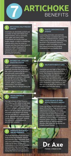 Artichoke health benefits http://www.draxe.com #health #holistic #natural