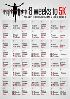8 weeks to 5K - Includes Run/walk schedule and off day exercises
