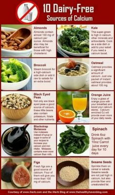 Dairy free calcium sources