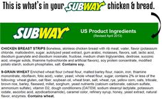 This is what's in your subway chicken and bread