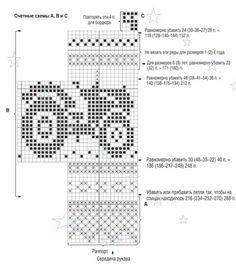 Детские свитера с жаккардовыми мотивами. | OK.RU Periodic Table, Diagram, Knitting, Books, Periodic Table Chart, Libros, Tricot, Periotic Table, Breien