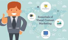 Essentials of Visual Content Marketing #digitalmarketing
