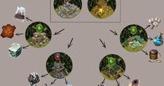 vikingswocguide · Tips and Tricks , guides for Vikings : War of Clans · Posts Vikings, War, The Vikings, Viking Warrior