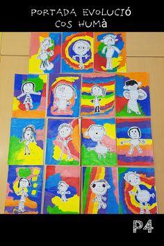 Arts And Crafts Style Furniture Refferal: 5319773133 Kindergarten Self Portraits, Kindergarten Art Lessons, Painting For Kids, Art For Kids, Grade 1 Art, Preschool Art, Art Plastique, Art Activities, Elementary Art