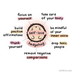 Be a self-love hedgehog! Self love and self compassion is so important Learning To Love Yourself, Love Yourself First, The Words, Positive Affirmations, Positive Quotes, Chibird, Energie Positive, Health Words, Les Sentiments