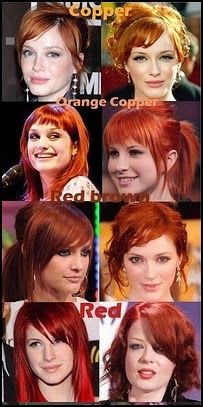 How To Use Hair Color Chart - Shades Of Red Hair To Desire | Hairstyles |Hair Ideas |Updos