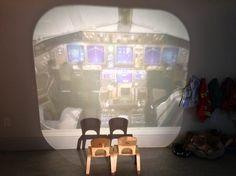 cockpit using OHP