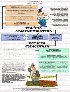 PolíCia Administrativa X PolíCia JudiciáRia