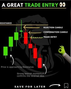 Stock Market Basics, Online Stock Trading, Bollinger Bands, Stock Trading Strategies, Candlestick Chart, Trading Quotes, Stock Market Investing, Stock Charts, Day Trading