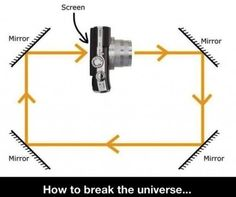 Such a handy tip! I'm gonna use this to practice when I'm older . So I can be a photographer.