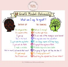I Give Up, Growth Mindset, First Grade, I Can, Improve Yourself, I Am Awesome, Sayings, Learning, Google Search