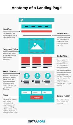 Web Design Websites, Web Design Tips, Ux Design, Graphic Design Tips, Design Tutorials, Page Design, Layout Design, Flat Design, Sites Layout