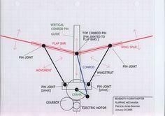 Robótica, al descubierto: Ornitóptero : Máquina que vuela como un ave