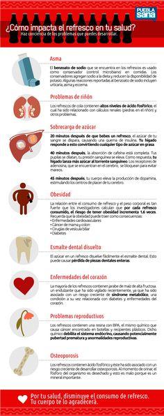 Infografía de como impactan los refrescos en la salud. Fuente: Secretaría de Salud de Puebla (México)