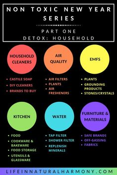 Detox your home with this checklist to target all areas of your home. Make your home a safe, comfortable place to live by eliminating harmful toxins. Natural Cleaning Solutions, Natural Cleaning Recipes, Natural Cleaning Products, Castile Soap Uses, Castile Soap Recipes, New Years Detox, Detox Your Home, Natural Air Freshener, Natural Cleaners