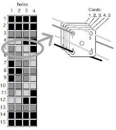Oltramar: Cardweaving - Most complete tutorial I've found Inkle Weaving, Inkle Loom, Card Weaving, Weaving Art, Tablet Weaving Patterns, Hugo Weaving, Types Of Weaving, Fabric Yarn, Weaving Projects
