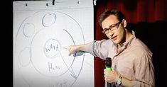 "Simon Sinek has a simple but powerful model for inspirational leadership all starting with a golden circle and the question ""Why?""  His examples include Apple, Martin Luther King, and the Wright brothers ... (Filmed at TEDxPugetSound.)"