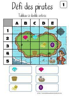 "Défis ""Explorer le monde : espace et temps"" Plus Pirate Preschool, Pirate Activities, Preschool Games, Math For Kids, Games For Kids, Visual Perception Activities, Computational Thinking, Montessori Math, Math School"