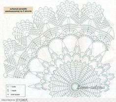 Crochet Angel Pattern, Crochet Doily Diagram, Crochet Doily Patterns, Crochet Mandala, Crochet Chart, Filet Crochet, Crochet Motif, Crochet Designs, Crochet Doilies