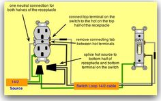 How to wire outlet to switch