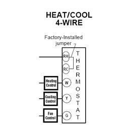 7 best home heating cooling images on pinterest heating and rh pinterest com