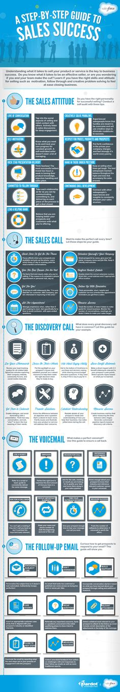 "Infographic from #Salesforce: ""A Step-by-Step Guide To Sales Success"""