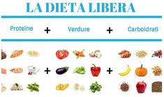 Perdere due taglie con una dieta completamente free. Si può! Scopri come ... Lose Weight At Home, Clean Eating, Health, Fitness, Hair, Medicine, Shape, Weights, Eat Healthy