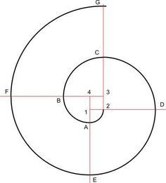 espiral de 4 centros - Pesquisa do Google