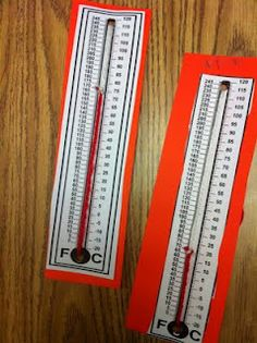 I always wanted to make operating thermometers during our weather unit grade, but never found the right way to make that happen. This is a great ideas from Lesson Plan Diva using yarn and cardstock thermometers. 1st Grade Science, 2nd Grade Math, Elementary Science, Science Classroom, Teaching Science, Science For Kids, Teaching Resources, Teaching Ideas, Classroom Ideas