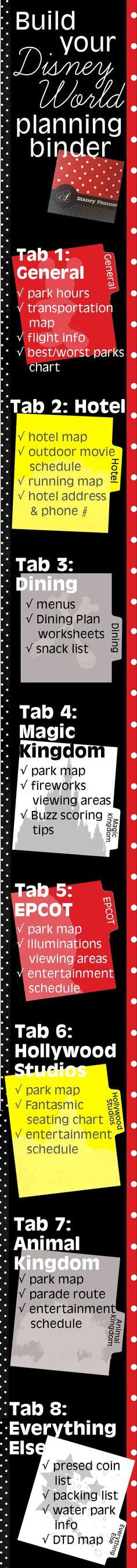 Build your Disney planning binder