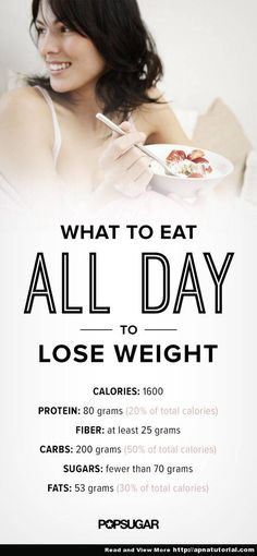 Approved Formulas Show Exactly What to Eat to Lose Weight - Health, Recipe, Fitness