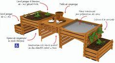 potager surelevé jardiner en fauteuil