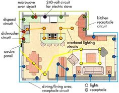 house electrical circuit symbols design   shop   Pinterest   House ...