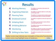 apps for elementary students with executive function disorder | many middle school children have difficulty with executive functioning ...