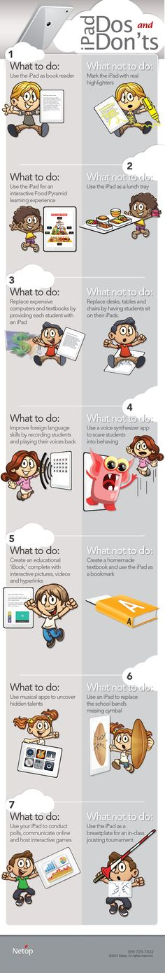 The iPad in Your Classroom: Dos and Don'ts