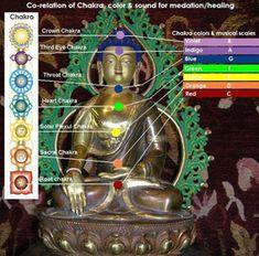 terapia con cuencos tibetanos - Buscar con Google