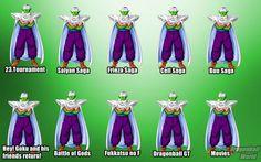 Otaku Cabeludo: A evolução dos personagens de Dragon Ball Z através das sagas