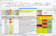 Top Tips of Cis Benchmark Excel Spreadsheet A scorecard, on the flip side, displays progress with time towards specific objectives.