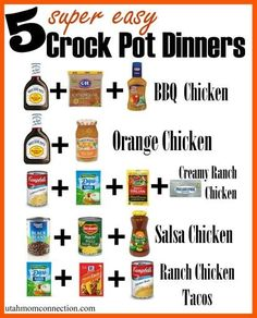 3 Ingredient Chicken Marinade Recipes You'll Love