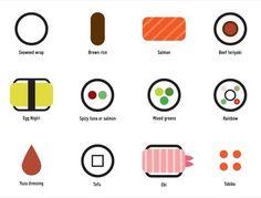 Chez Sushi iconography, by Designhouse
