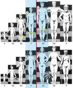 Sculpter le corps humain ... - Sculptures en ZINC | Philippe Rocca