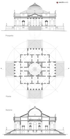 villa rotonda section Architecture Arc, Classic Architecture, Architecture Drawings, Historical Architecture, Architecture Details, Andrea Palladio, Villa Palladio, Planer, Italian Renaissance