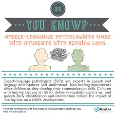 Audiology and Speech Pathology list of all university in uk
