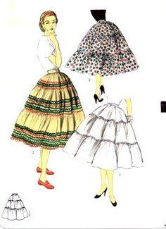 1000+ images about Pop Culture: 1950s & 1960s on Pinterest ...