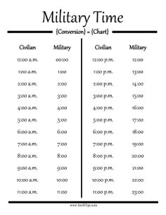 Convert civilian hours to military time with this printable conversion ...