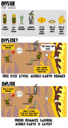 A useful infographic for the Techy in your life :)