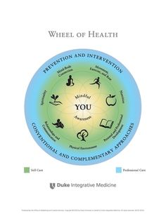 Physical and Occupational Therapy is so much more than just the physical nature of things. Understand the spiritual and emotional connection associated with healing to become better physically attuned.