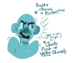retroautomaton: Some crying tips. I'm pretty bored of seeing movies with clean crying, but wow it's by no means clean. It's gross and messy and just downright fun to draw.