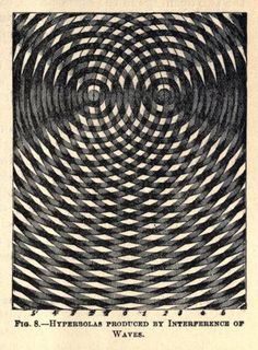 Fig. 8. Hyperbolas produced by interference of waves. Sensitive flames and sound-shadows. 1889.